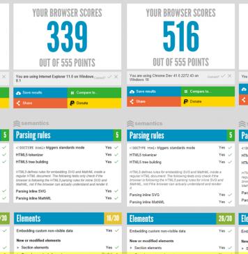 browser benchmarks article header