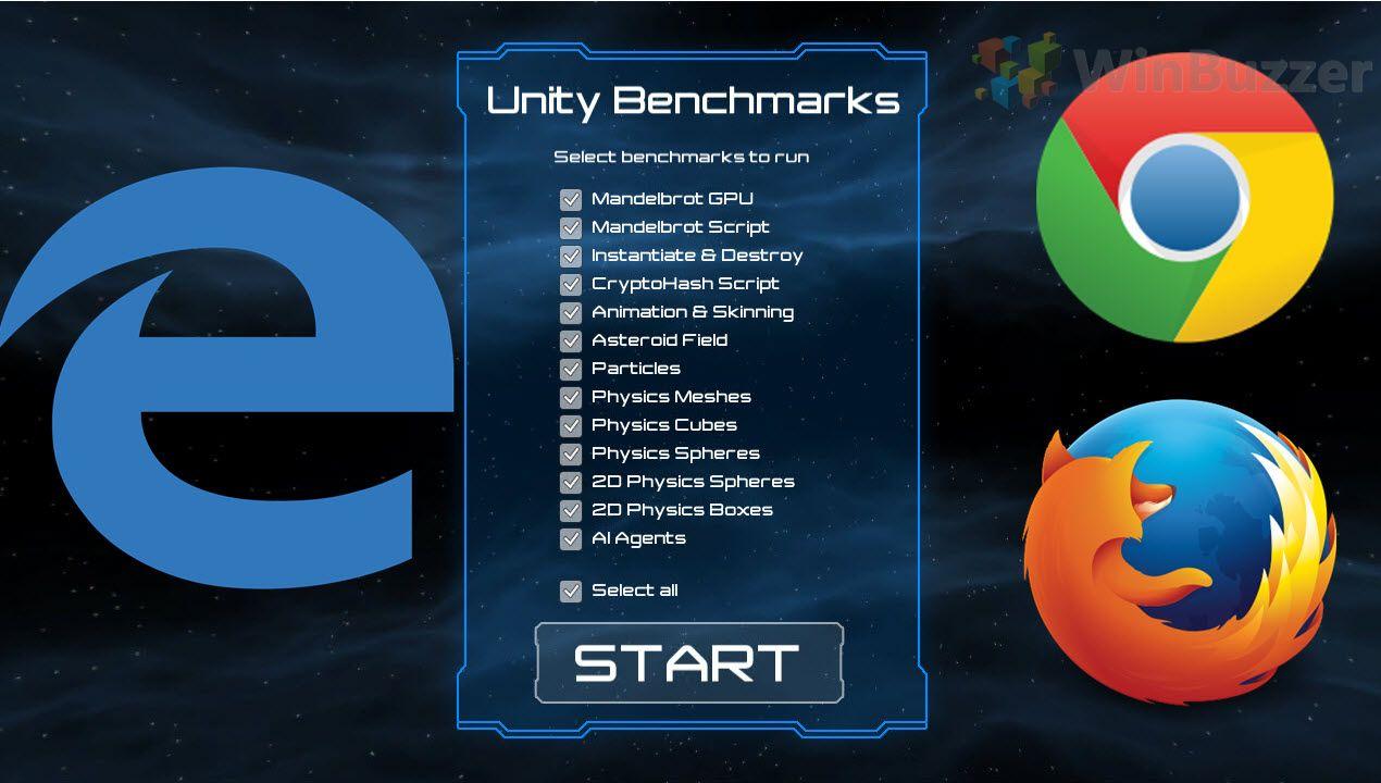 Benchmarking Unity performance in WebGL Edge vs Chrome vs. Firefox featured_winbuzzer
