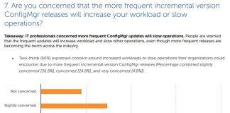 Adaptiva  IT Impact Survey