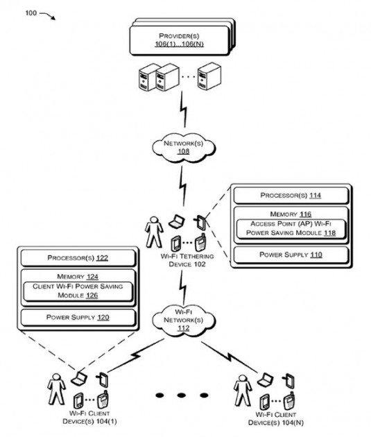 Wi Fi Tethering Patent