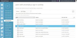 AZURE Active Directory Microsoft