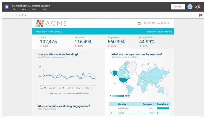 Google Analytics  Suite Home