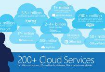 Cloud Stats Microsoft