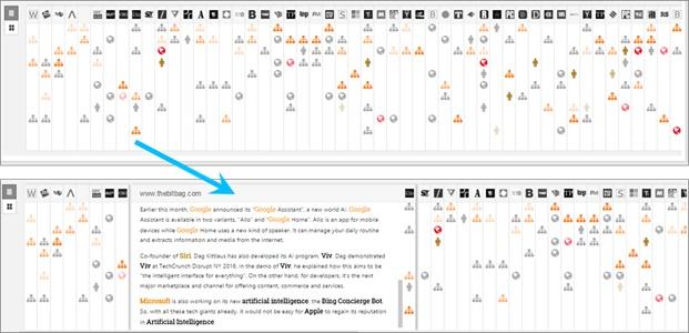 Strippets Browser Thumbnail View Power BI