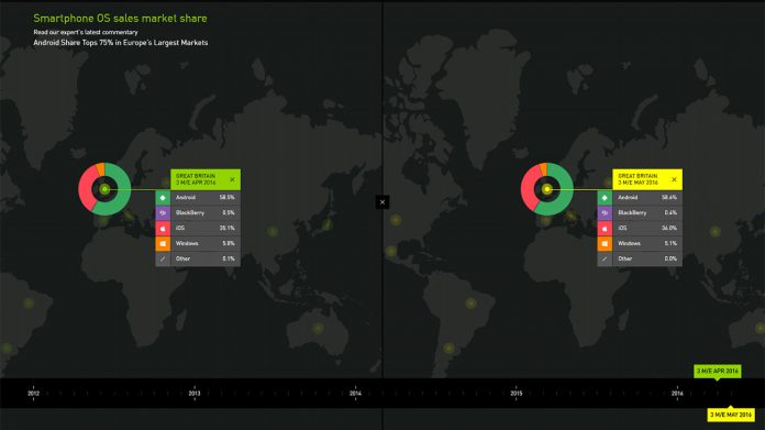 Windows Market Share Kantar