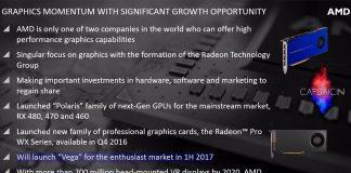 AMD Vega Roadmap