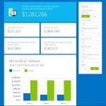 Hyper V Savings Microsoft