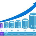 p infographic Microsoft