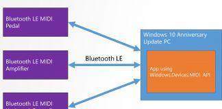 Bluetooth LE Microsoft