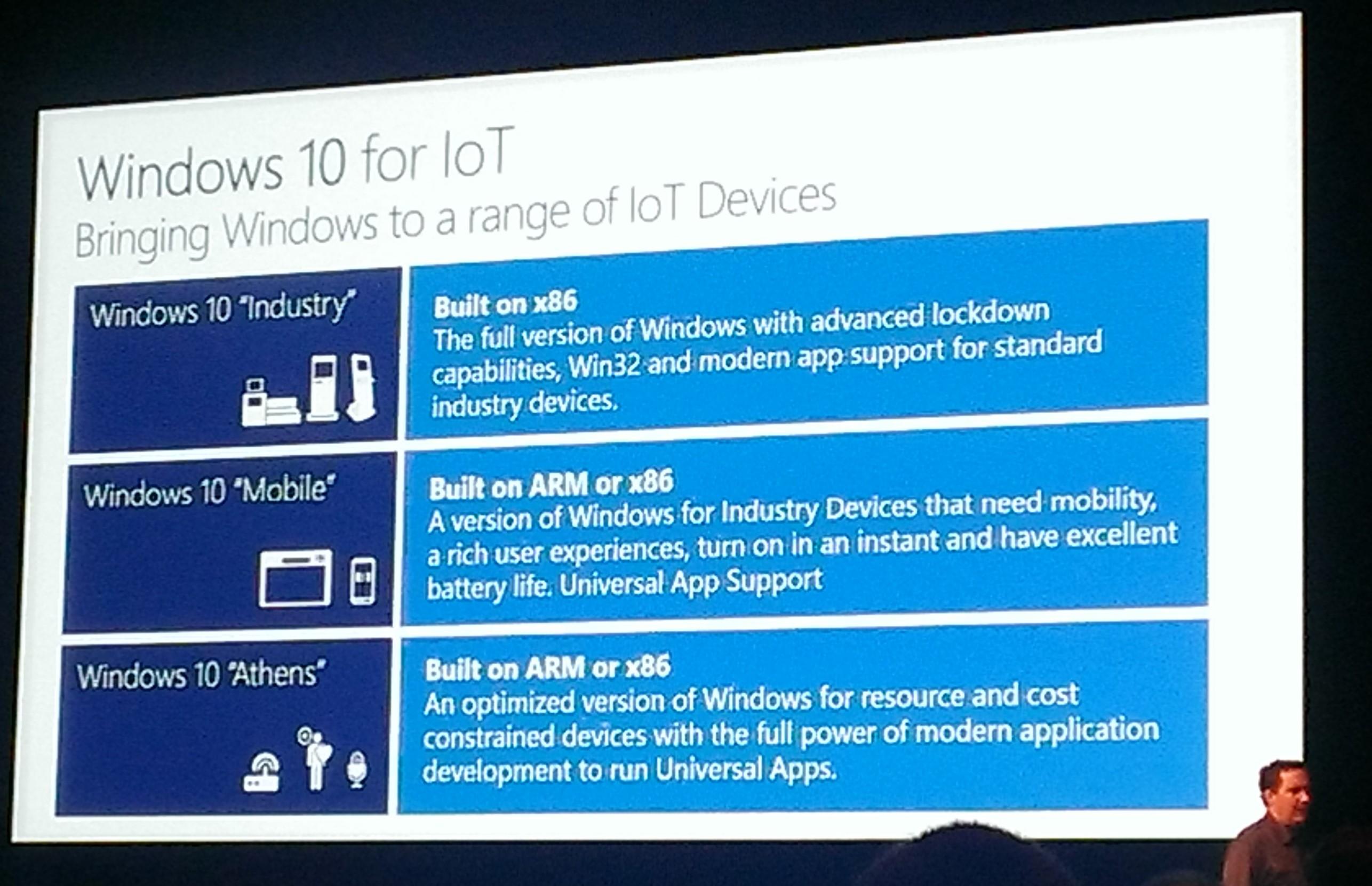 Windows 10 iot enterprise oem | Windows 10 Tablets for Business