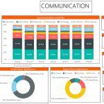 Power BI Office  Report Microsoft