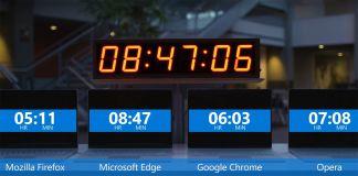 Edge Battery Benchmarks October Youtube
