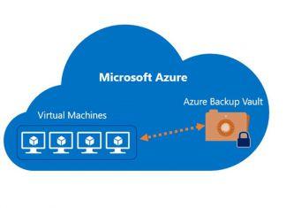 Microsoft Azure Backup Vault official Microsoft