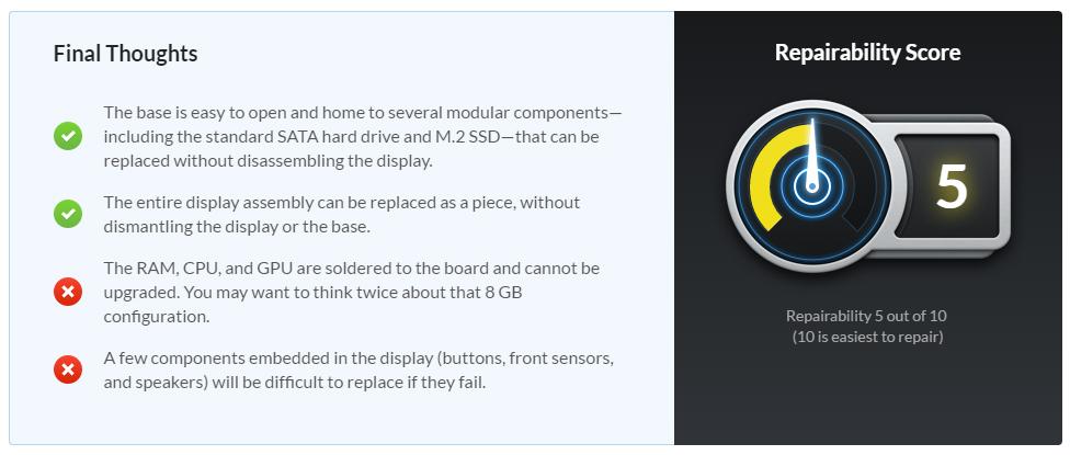 Surface Studio teardown final verdict