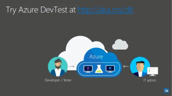 Azure DevTest Labs YouTube Azure Microsoft Screnshot WinBuzzer