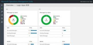 Enterprise Integration Pack Microsoft