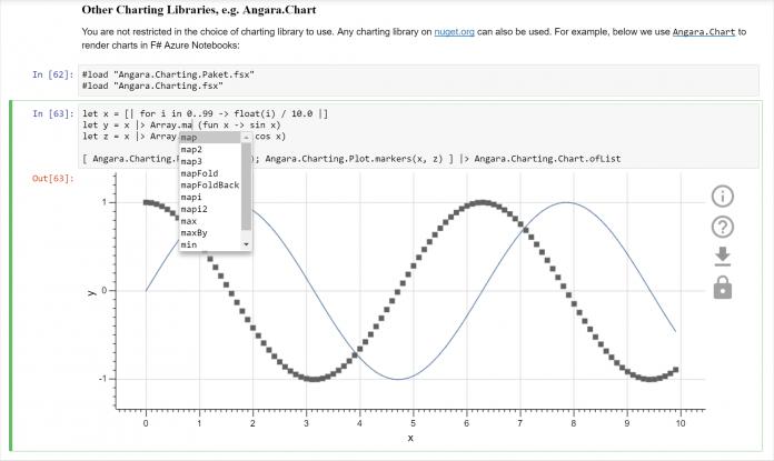 Interactive FSharp Notebook