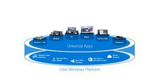 Universal Windows Platform Microsoft
