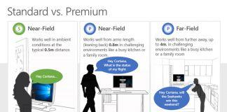 Cortana Far Field Microsoft