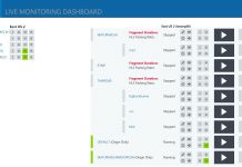 Live Monitoring Dashboard AMS Microsoft
