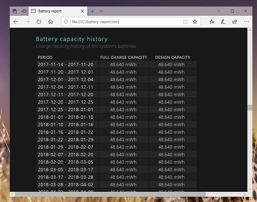 Windows 10 - Powershell - powercfg batteryreport - Battery cap