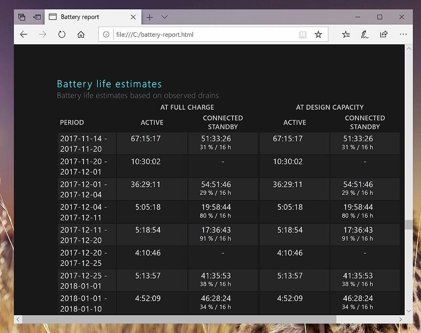 Windows 10 - Powershell - powercfg batteryreport - Battery life estimates