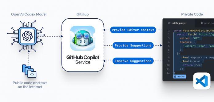 GitHub-Copilot-Open-AI-Microsoft