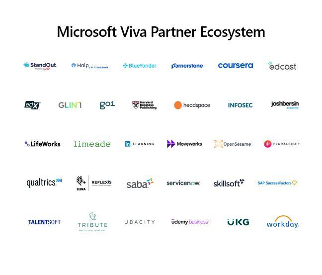 Viva-Partners-List-Ecosystem