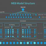 MEB-AI-Structure-Diagram-Microsoft