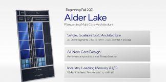 Intel-Alder-Lake-CPU-Architecture-Diagram-Intel