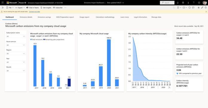 Emissions-Impact-Dashboard-Microsoft